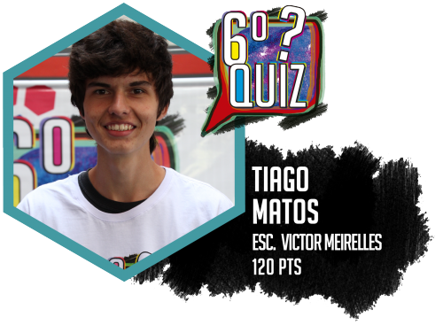 ranking quiz - Escola Victor Meirelles - Tiago Matos-01
