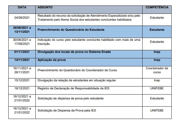 Calendário enade 2