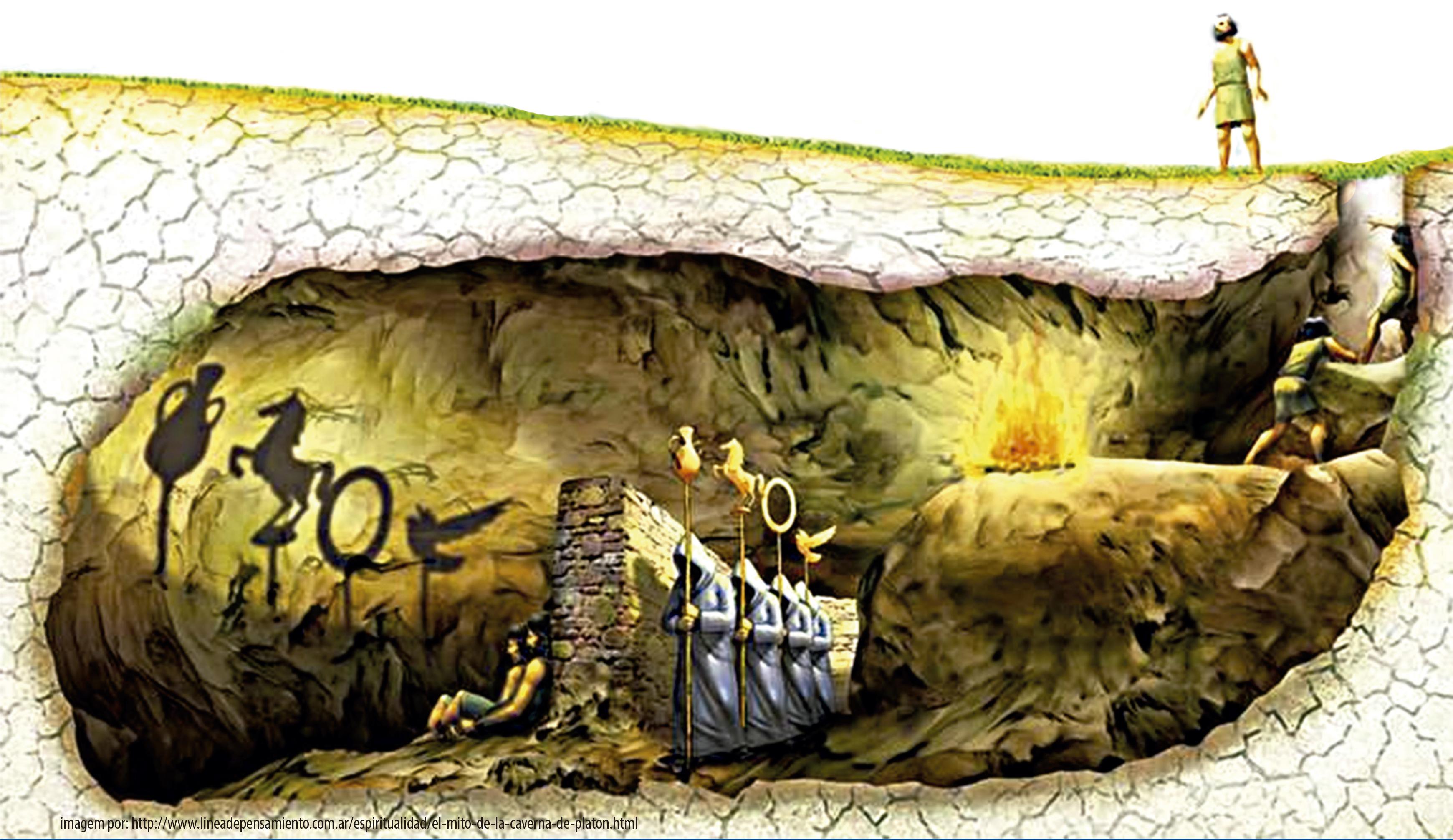 Alegoria da Caverna | Platão | a centralidade do eu