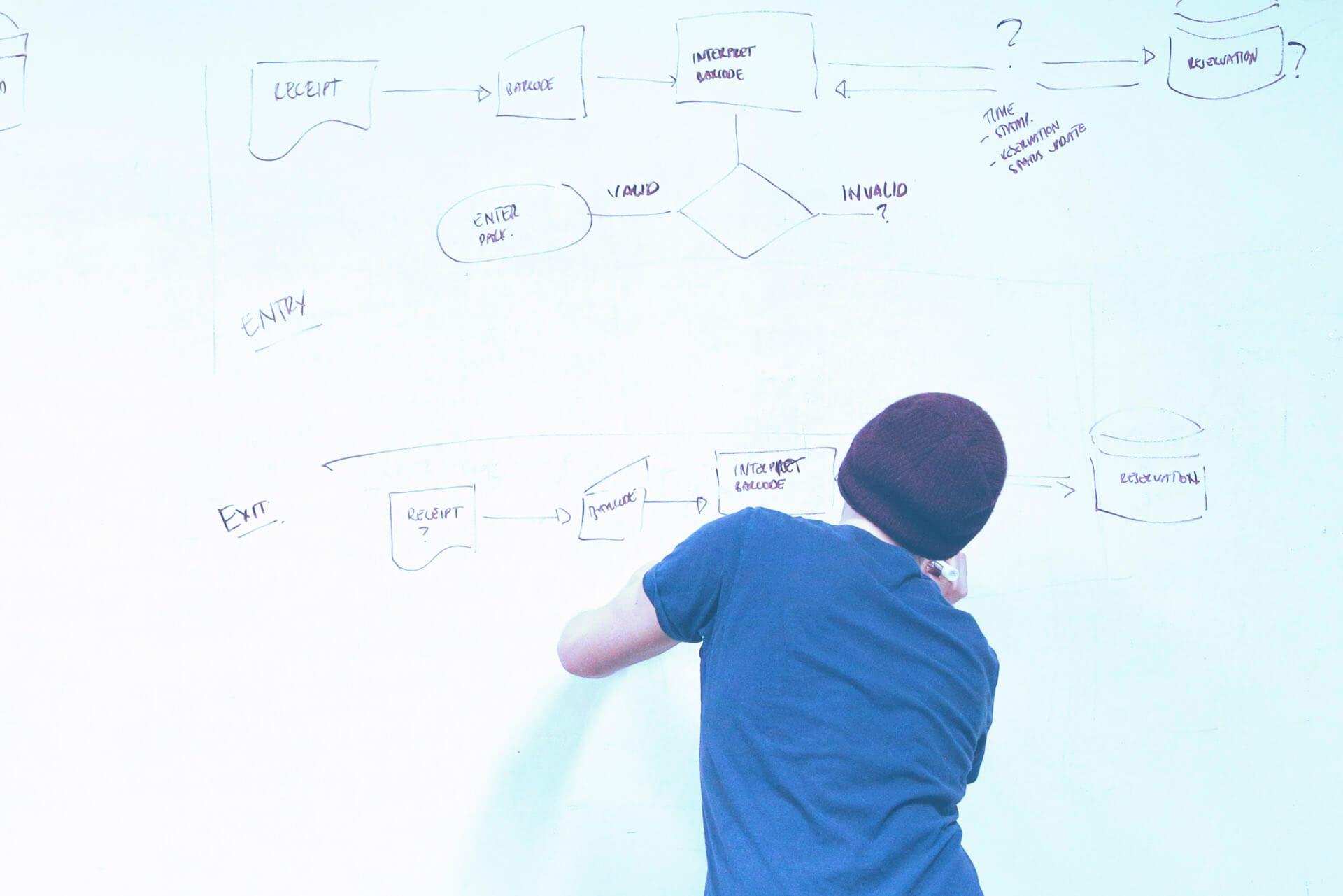 MBA em Gestão Estratégica: empreendedorismo e inovação