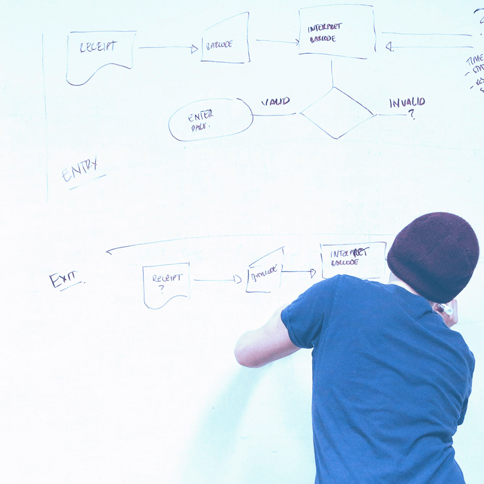 MBA em Gestão Estratégica - Empreendedorismo e Inovação