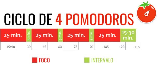pomodoro-colegio-unifebe-03